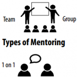 """Articles:  """"Unconscious Bias"""" and """"Mentoring Works"""""""